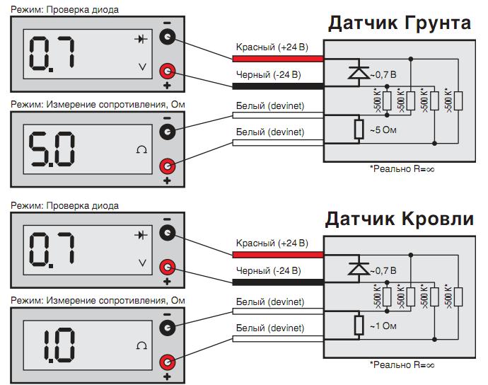 Схема подключения Devireg 850
